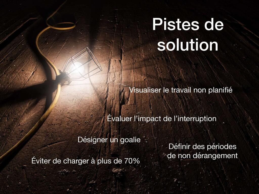 Pistes de solution Visualiser le travail non pl...