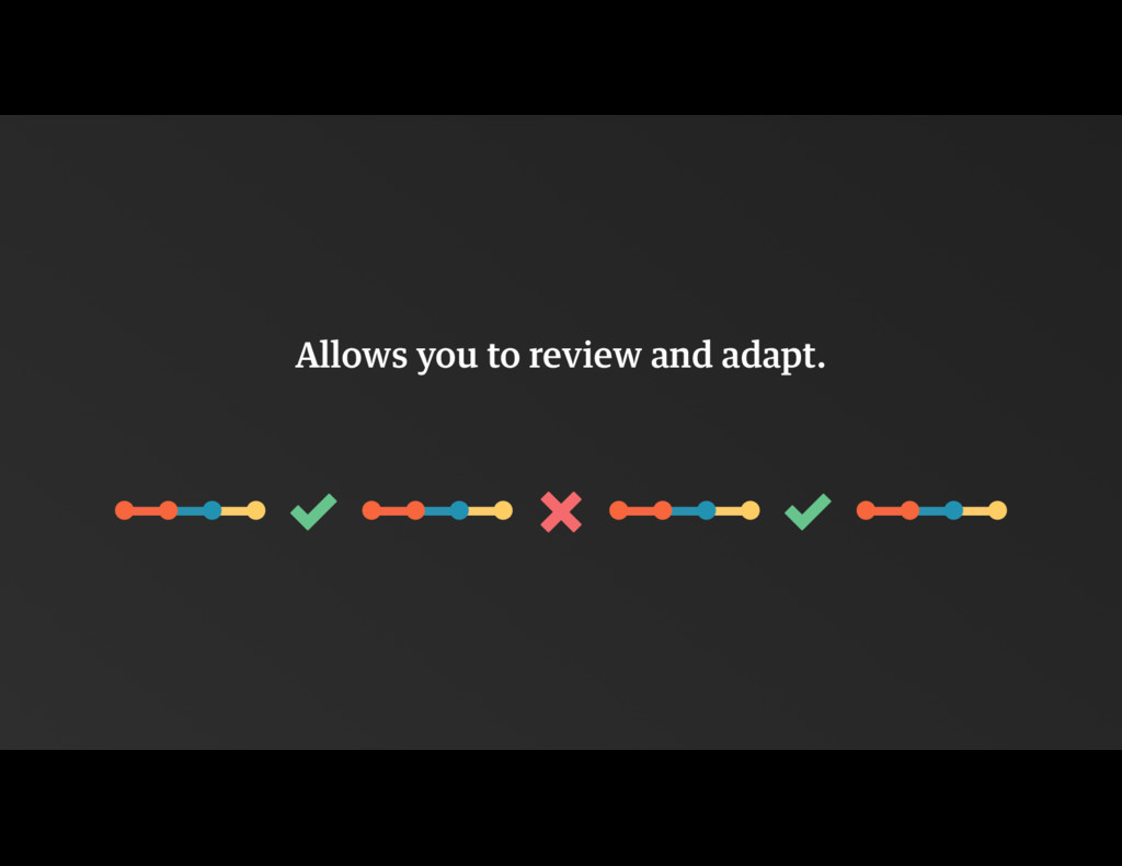 Allows you to review and adapt. ␡ ✓ ✓