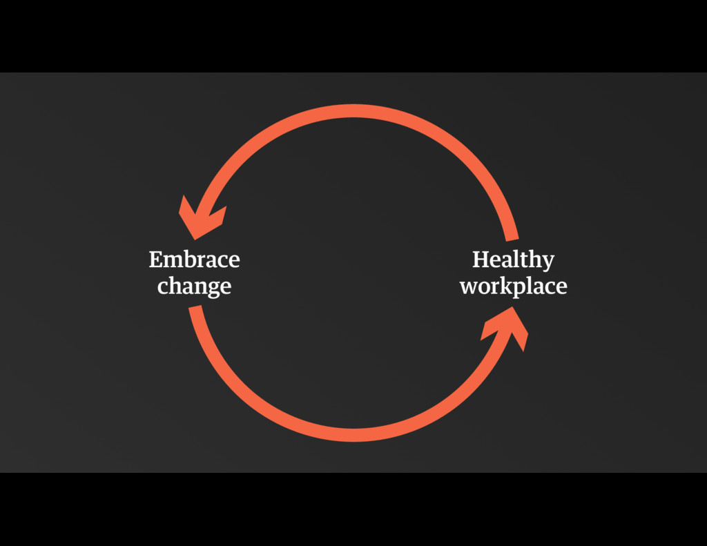 Embrace change Healthy workplace