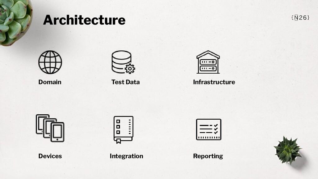 Architecture Domain Test Data Infrastructure De...