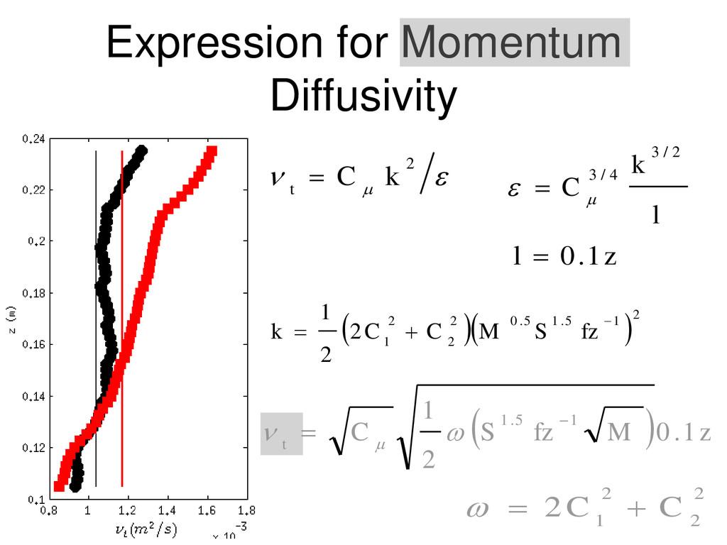 Expression for Momentum Diffusivity    2 k C...