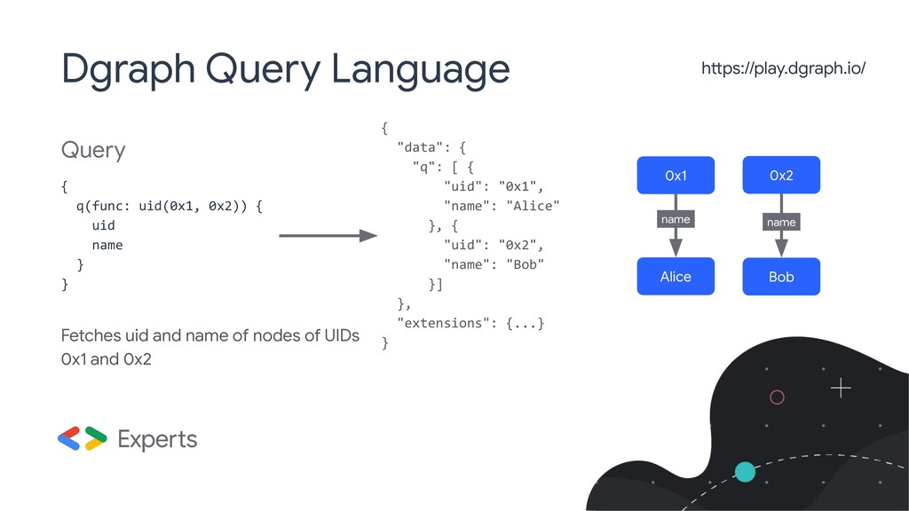 Query Dgraph Query Language { q(func: uid(0x1, ...