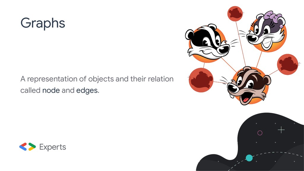 A representation of objects and their relation ...