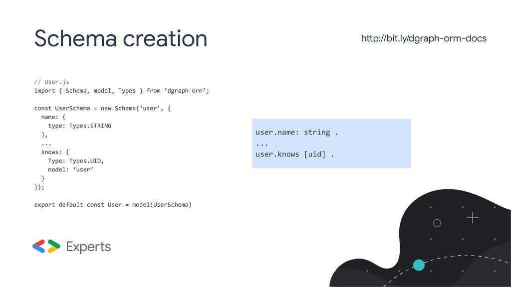 Schema creation // User.js import { Schema, mod...