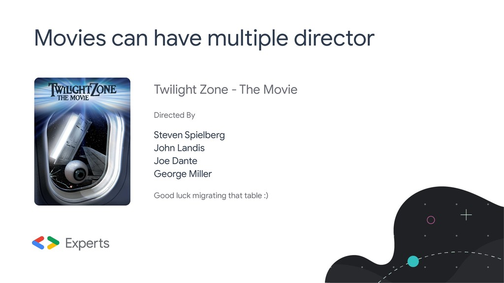 Twilight Zone - The Movie Directed By Steven Sp...