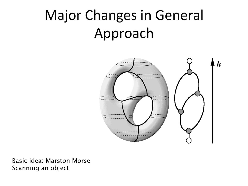 Major Changes in General Approach Basic idea: M...