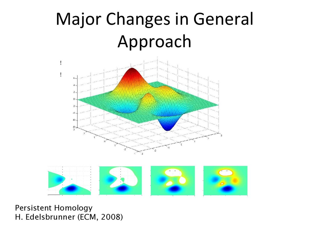 Major Changes in General Approach Persistent Ho...