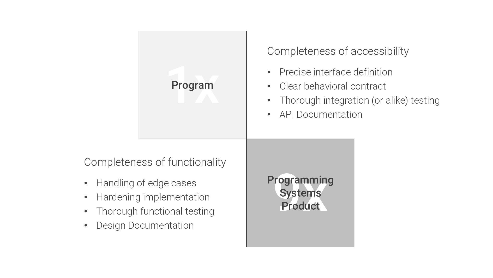 1x Program The original module, suitable for th...