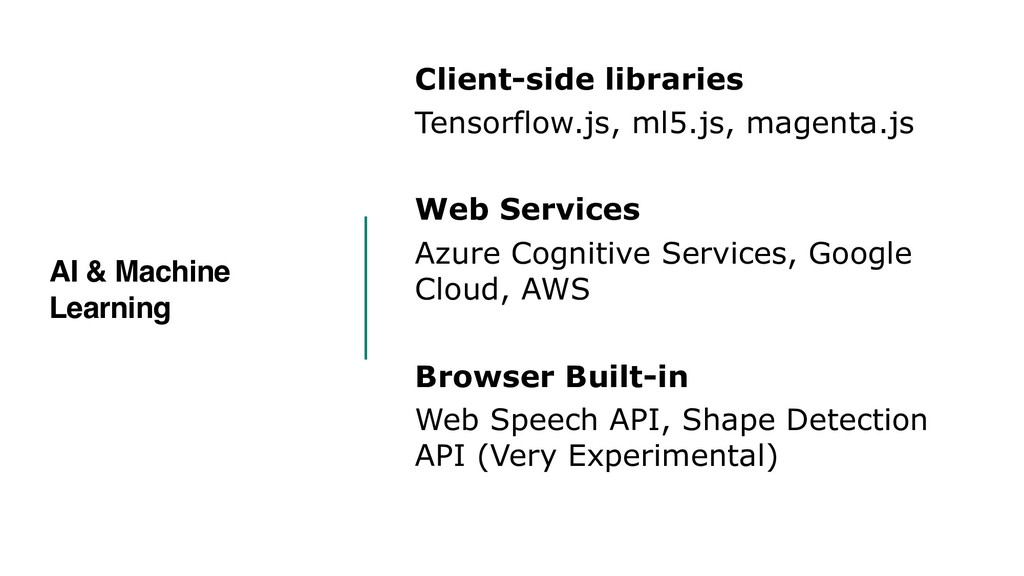 Client-side libraries Tensorflow.js, ml5.js, ma...