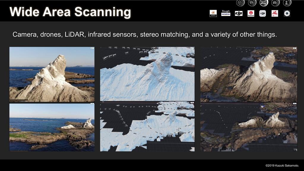 Wide Area Scanning Camera, drones, LiDAR, infra...