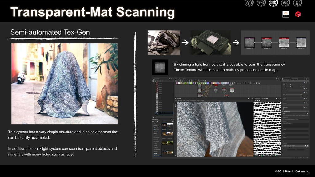 Transparent-Mat Scanning Semi-automated Tex-Gen...
