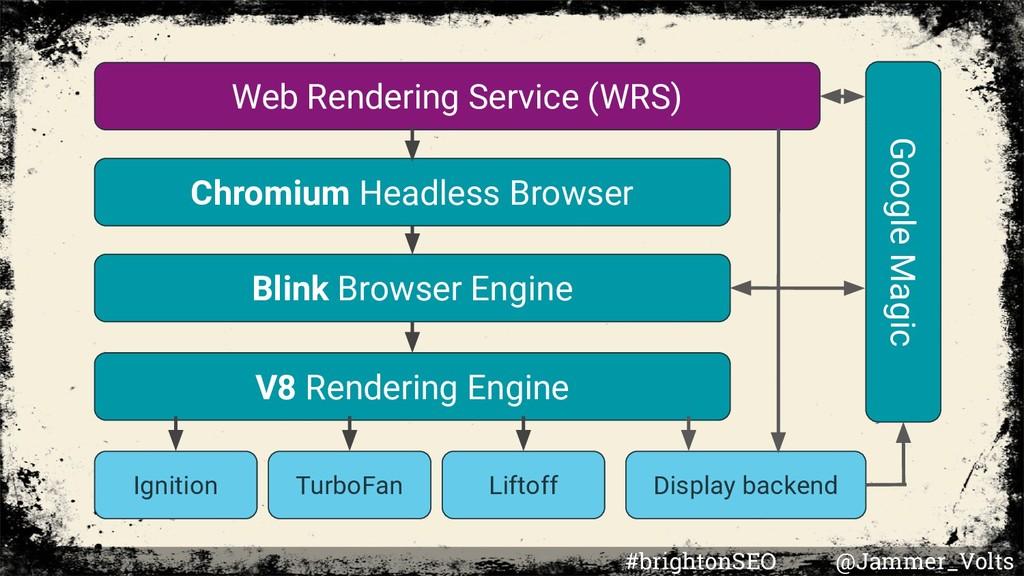 Web Rendering Service (WRS) Blink Browser Engin...