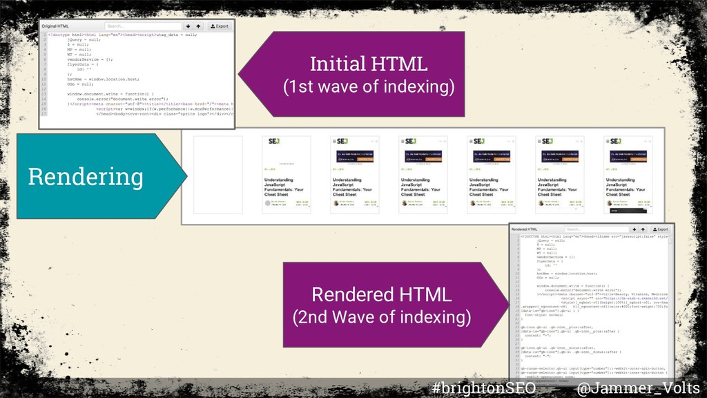 Initial HTML (1st wave of indexing) Rendered HT...
