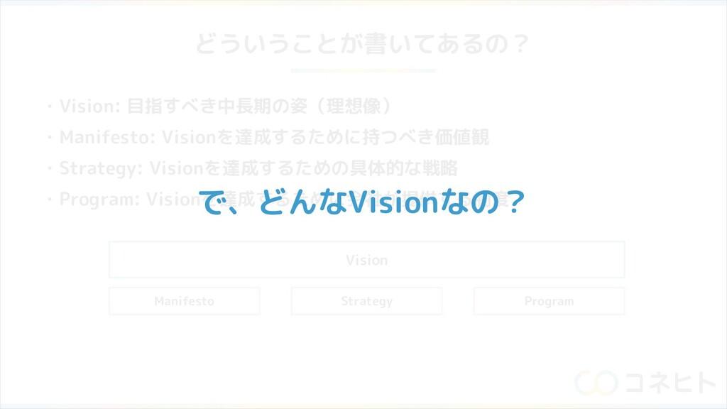 どういうことが書いてあるの? ・Vision: 目指すべき中長期の姿(理想像) ・Manife...