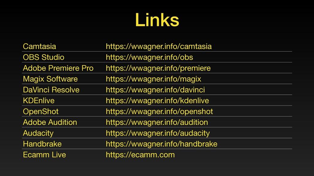 Links Camtasia https://wwagner.info/camtasia OB...