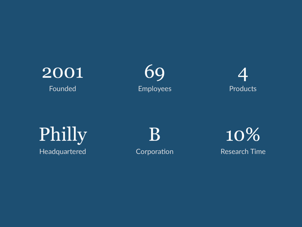 2001 Founded 69 Employees Philly Headquartered ...