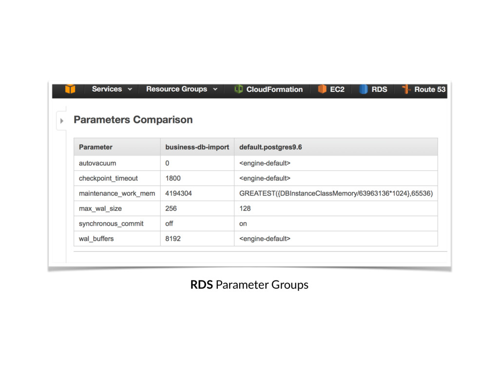 RDS Parameter Groups