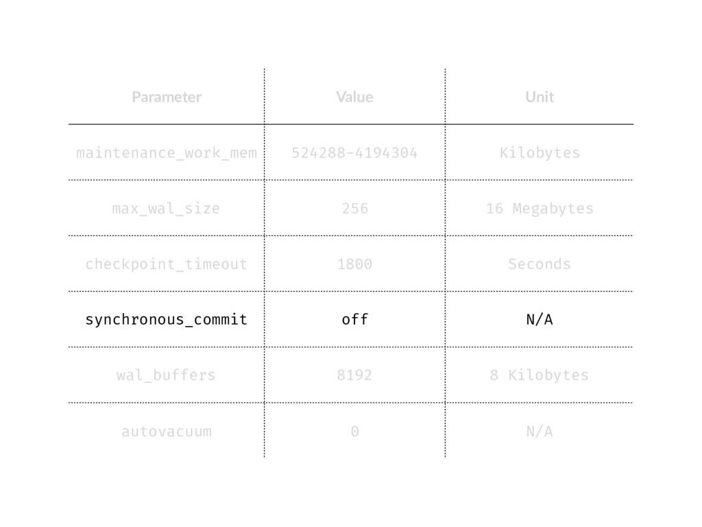Parameter Value Unit maintenance_work_mem 52428...