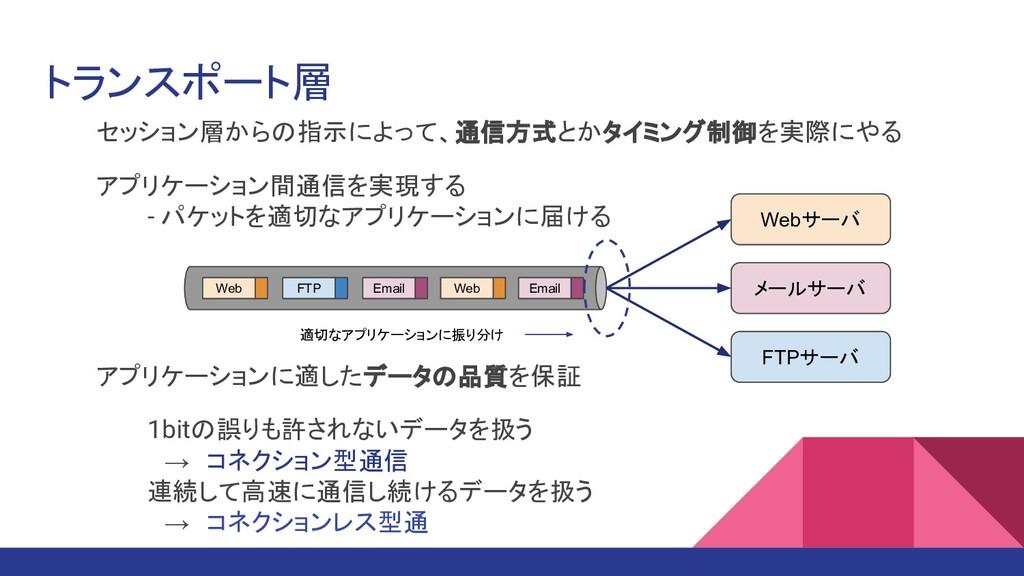 トランスポート層 セッション層からの指示によって、通信方式とかタイミング制御を実際にやる アプ...