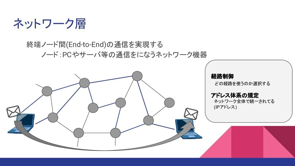 ネットワーク層 終端ノード間(End-to-End)の通信を実現する ノード:PCやサーバ等の...