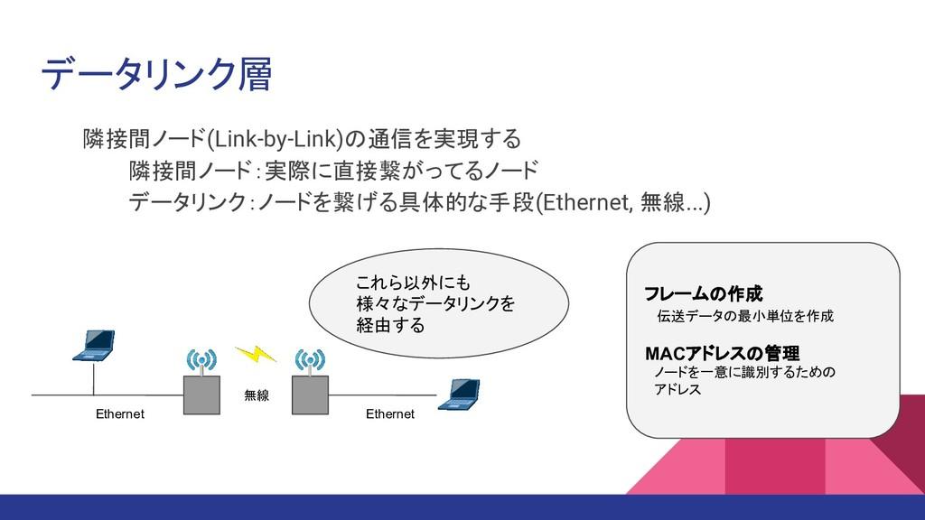 データリンク層 隣接間ノード(Link-by-Link)の通信を実現する 隣接間ノード:実際に...
