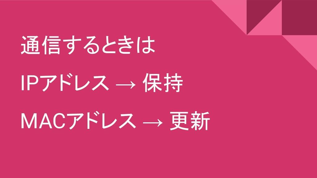 通信するときは IPアドレス → 保持 MACアドレス → 更新