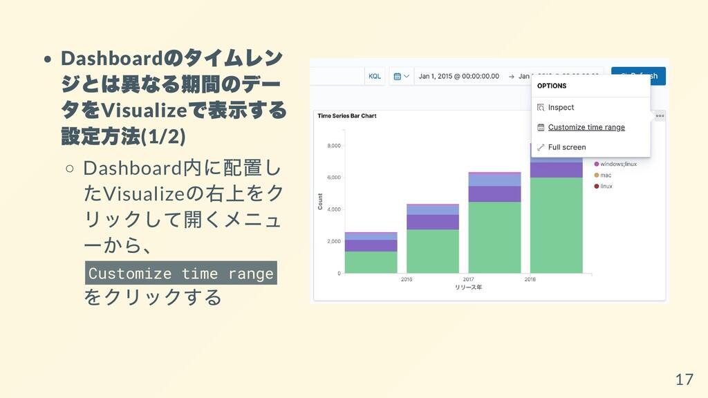 Dashboard のタイムレン ジとは異なる期間のデー タを Visualize で表⽰する...