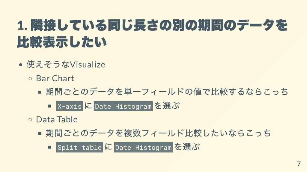 1. 隣接している同じ⻑さの別の期間のデータを ⽐較表⽰したい 使えそうなVisualize ...