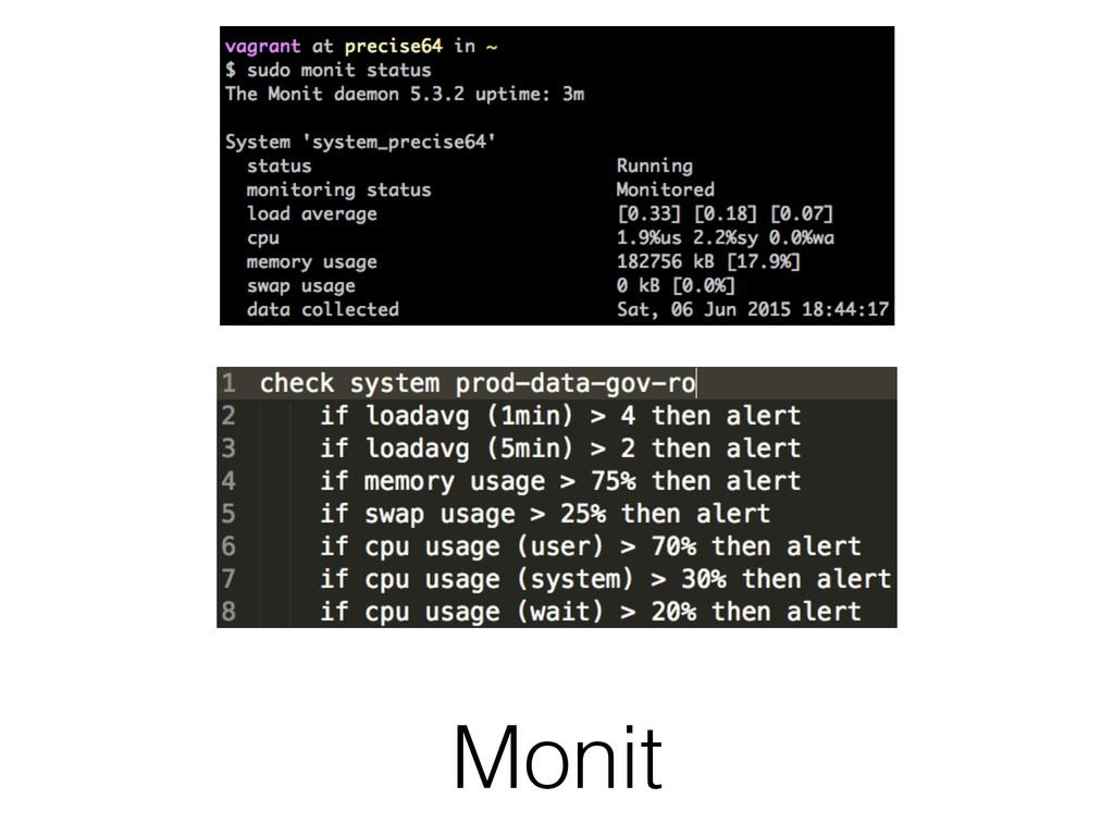 Monit