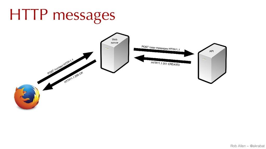 HTTP messages Rob Allen ~ @akrabat