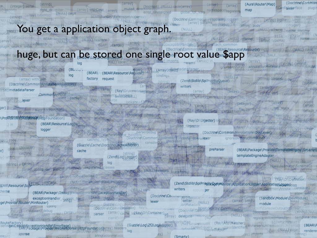 You get a application object graph. huge, but c...