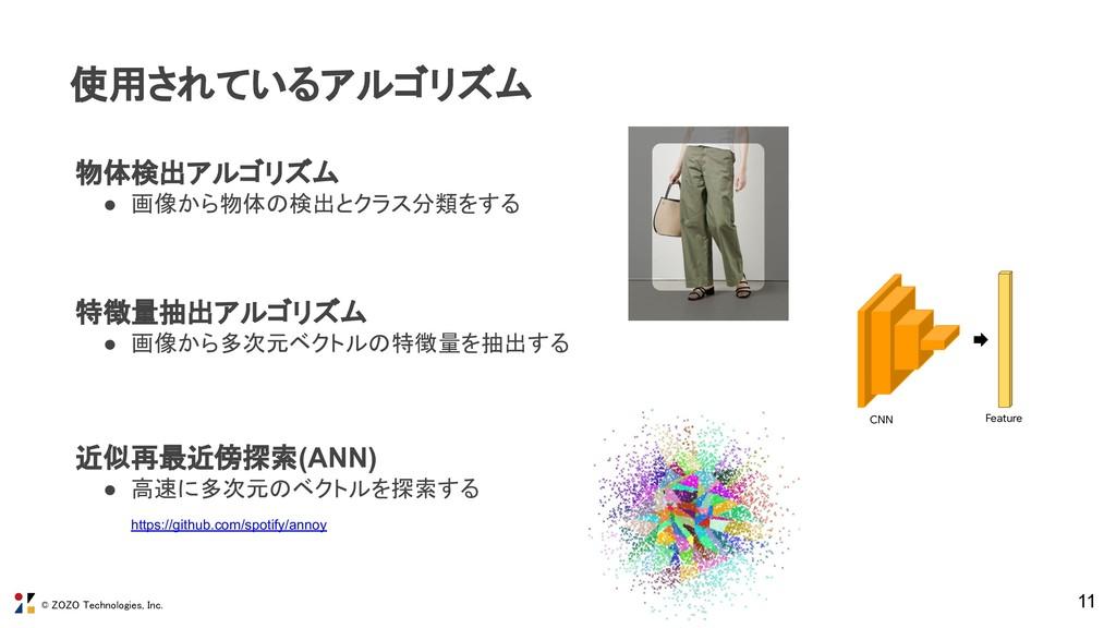 © ZOZO Technologies, Inc. 11 使用されているアルゴリズム 物体検...