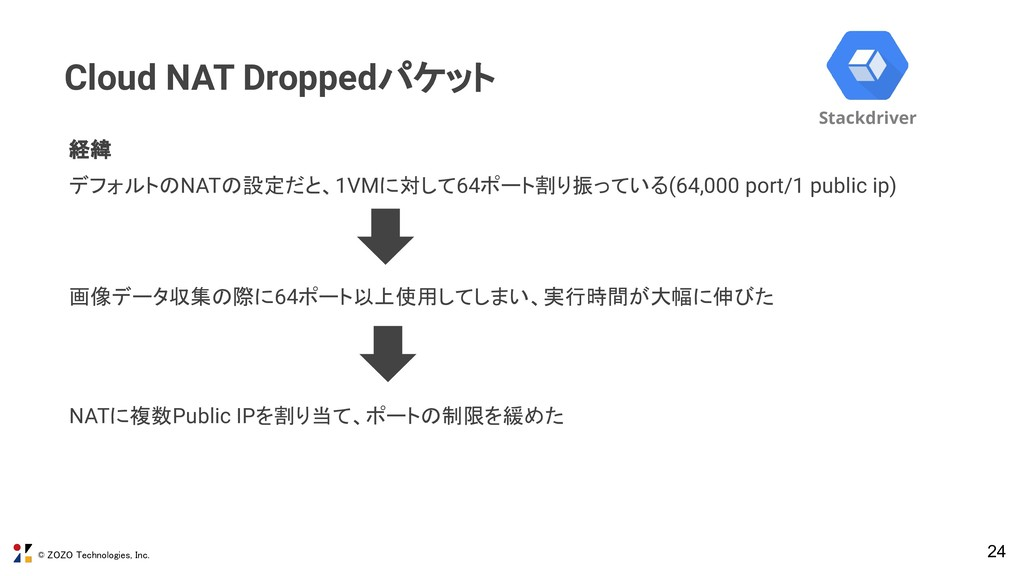 © ZOZO Technologies, Inc. 24 Cloud NAT Droppedパ...