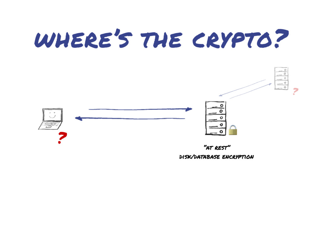 "where's the crypto?  ""at rest"" disk/database en..."