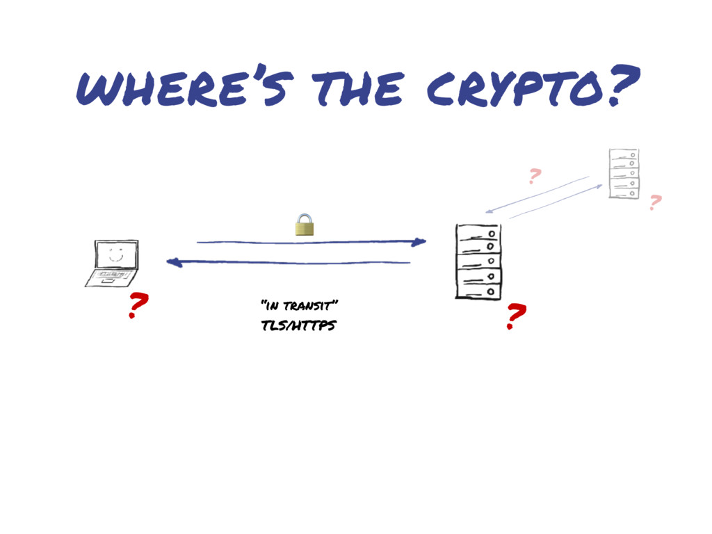 "where's the crypto?  ""in transit"" TLS/HTTPS ? ?..."