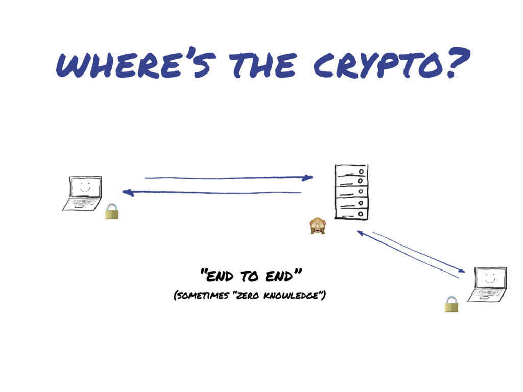 "where's the crypto?  ""end to end"" (sometimes ""z..."