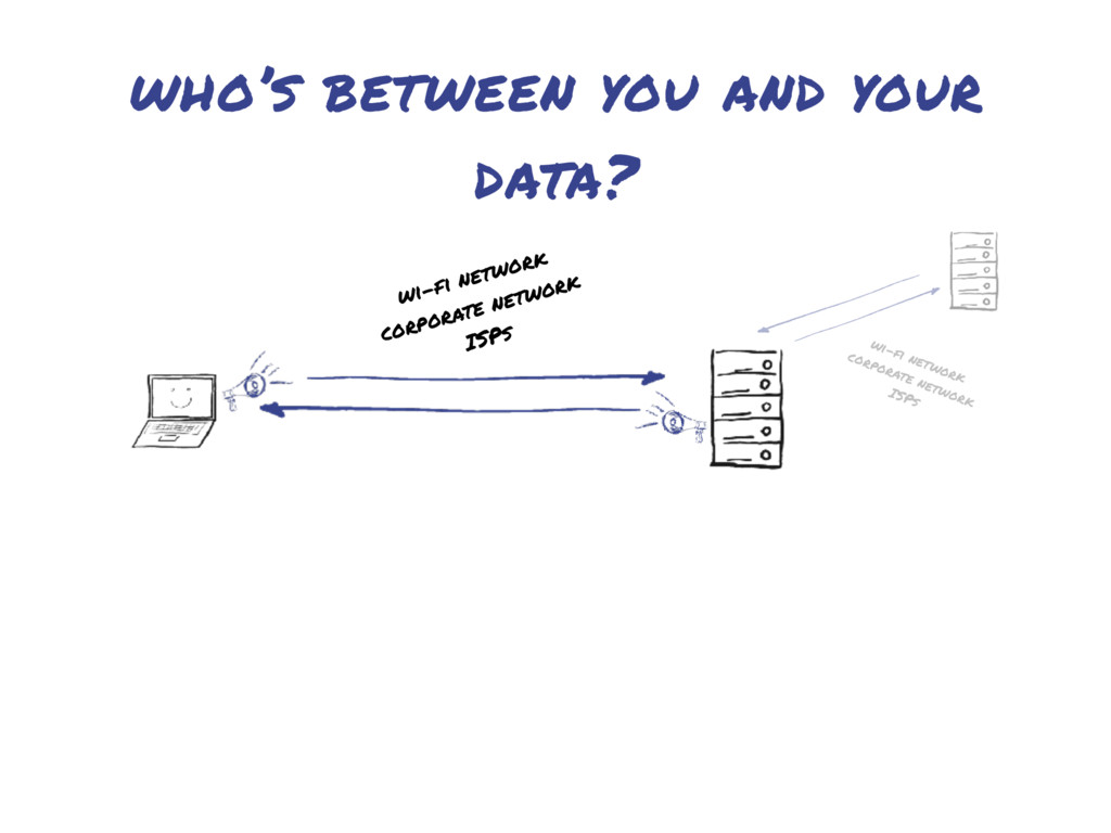 who's between you and your data? wi-fi network ...