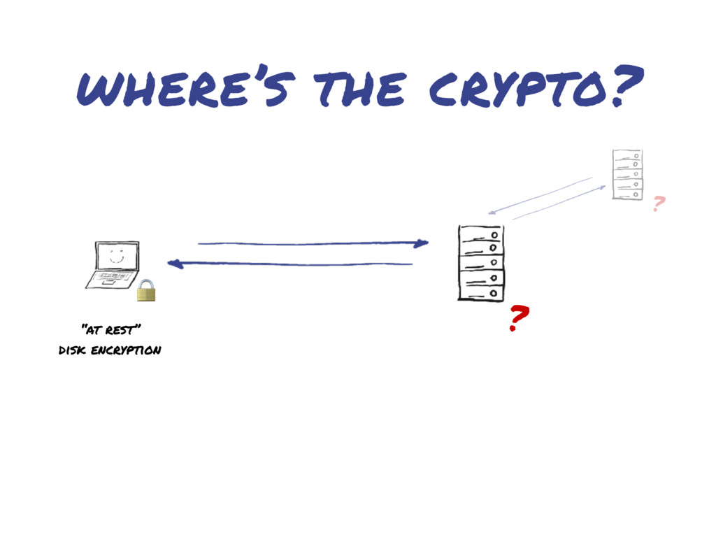 "where's the crypto?  ""at rest"" disk encryption ..."