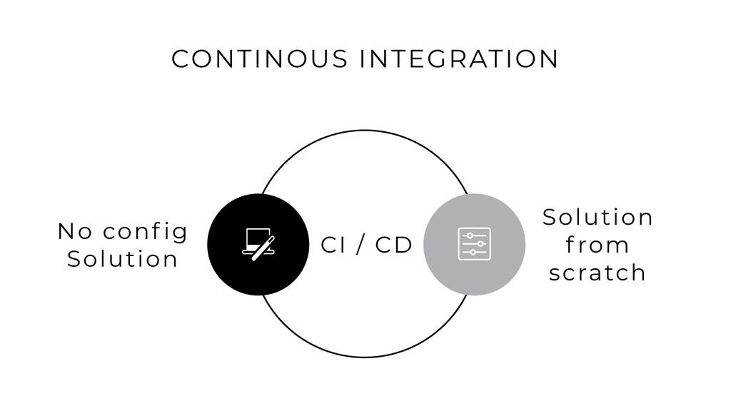24 CONTINOUS INTEGRATION CI / CD Solution f ro...
