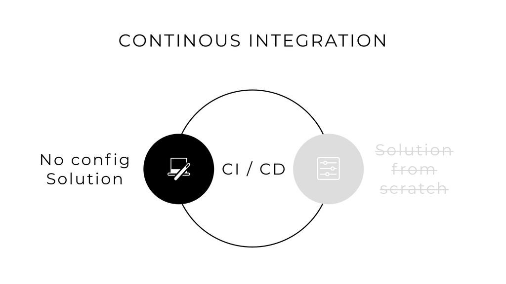 25 CONTINOUS INTEGRATION CI / CD Solution f ro...