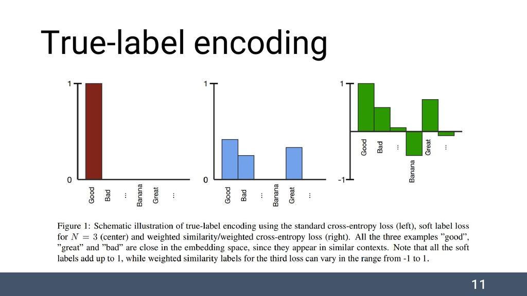 True-label encoding 11