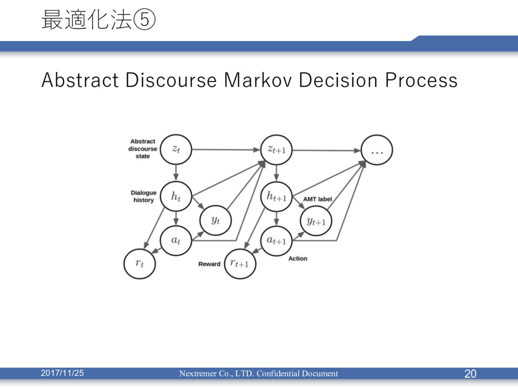 最適化法⑤ Abstract Discourse Markov Decision Proces...