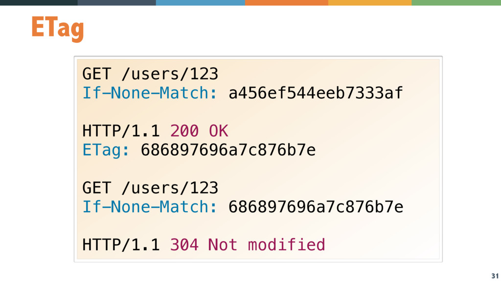 31 ETag GET /users/123 If-None-Match: a456ef544...