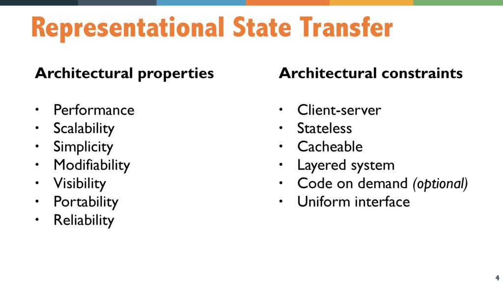 4 Representational State Transfer Architectural...