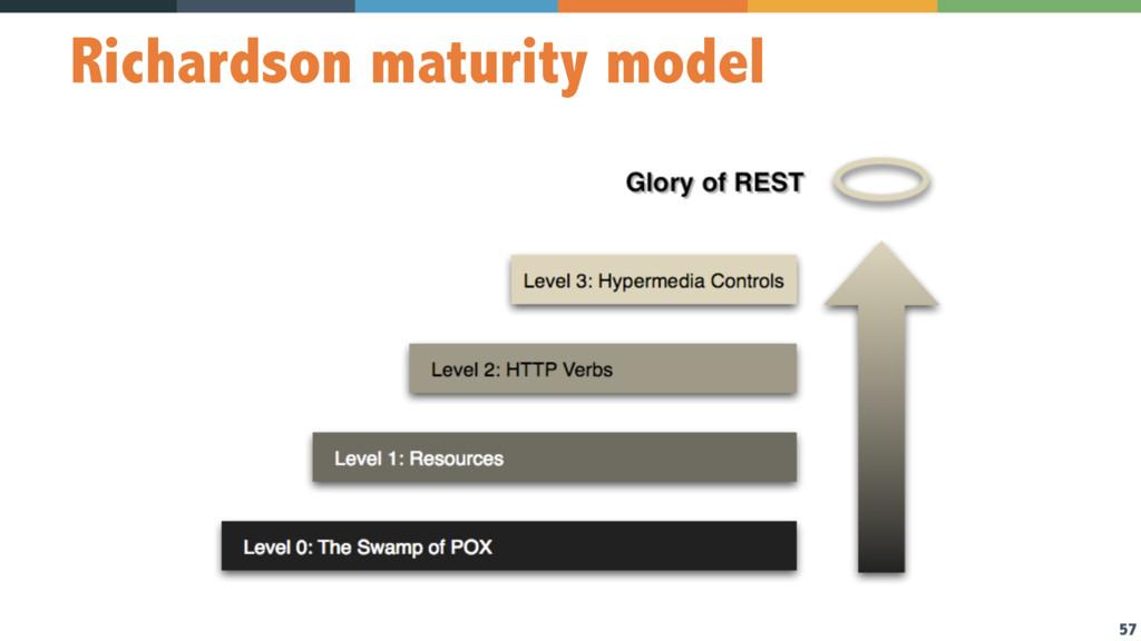 57 Richardson maturity model