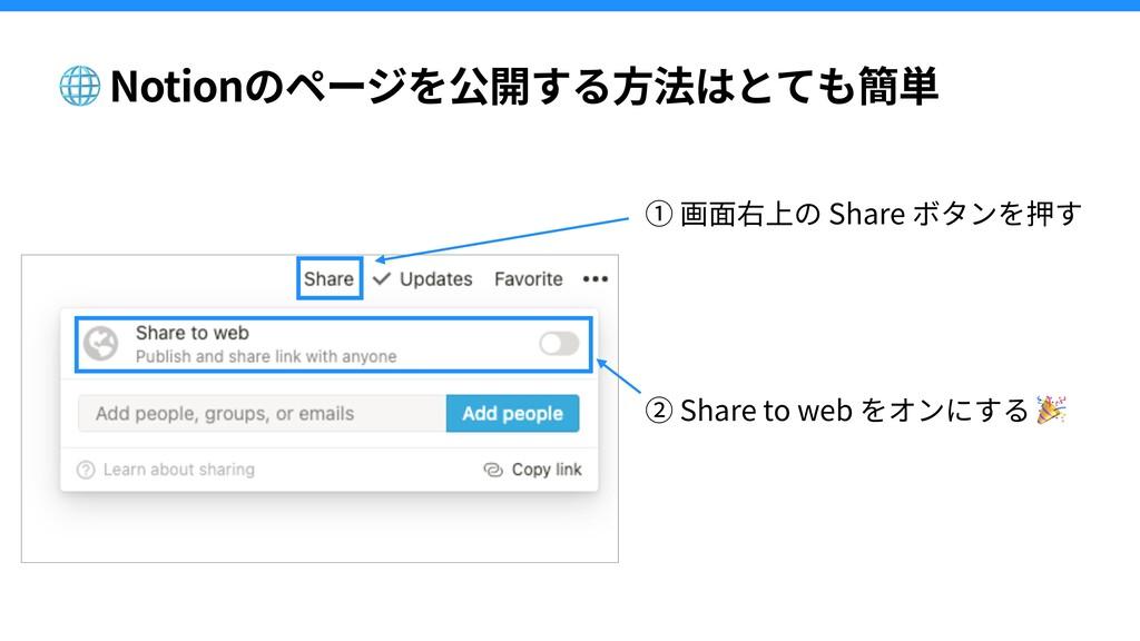 🌐 Notionのページを公開する⽅法はとても簡単 ① 画⾯右上の Share ボタンを押す ...