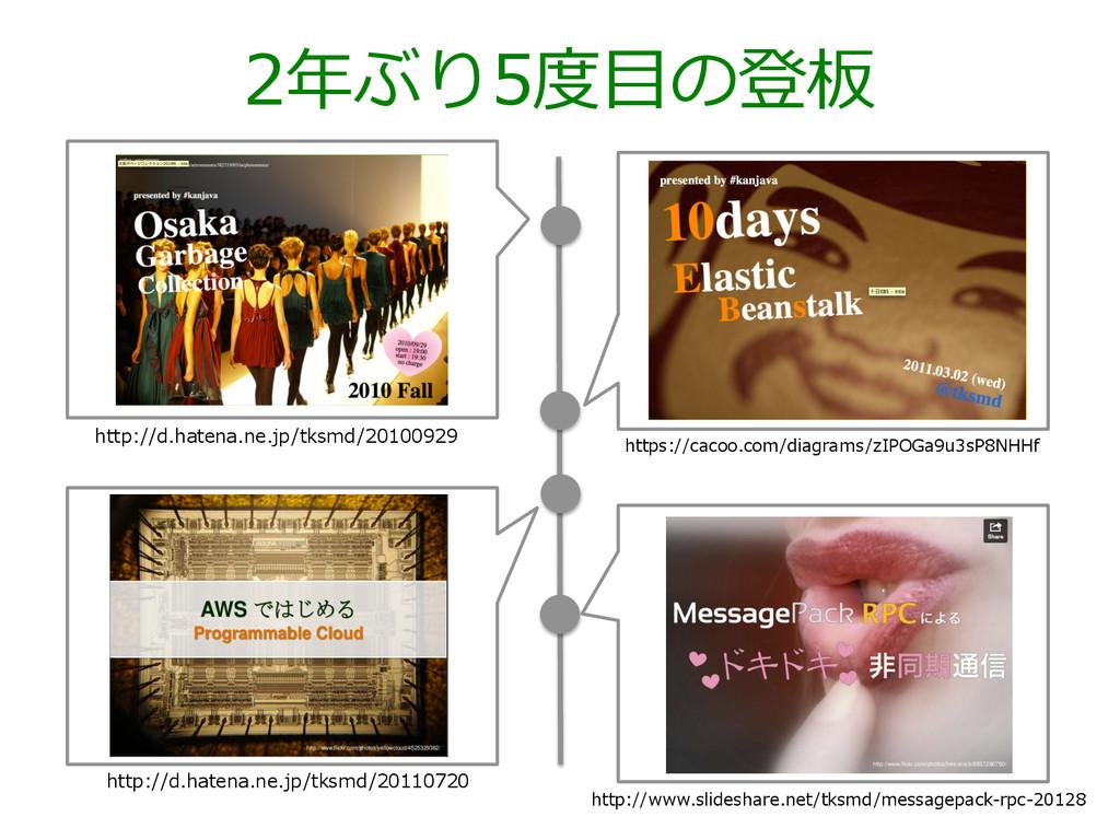 https://cacoo.com/diagrams/zIPOGa9u3sP8NHHf htt...