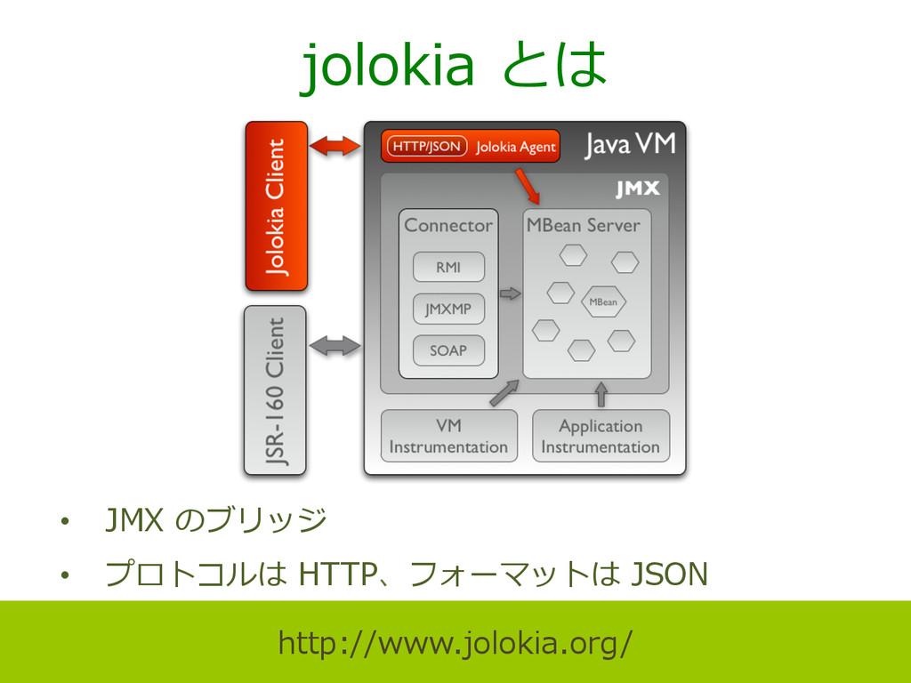 jolokia とは http://www.jolokia.org/ • JMX のブリ...