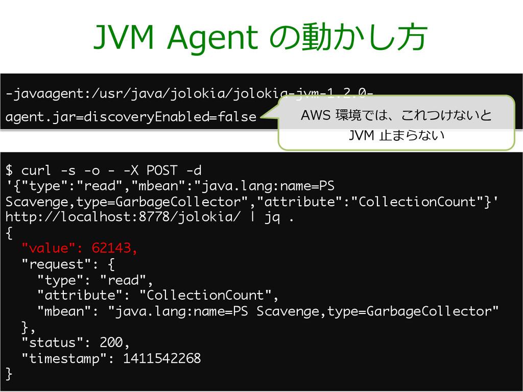 JVM Agent の動かし⽅方 -javaagent:/usr/java/jolokia...