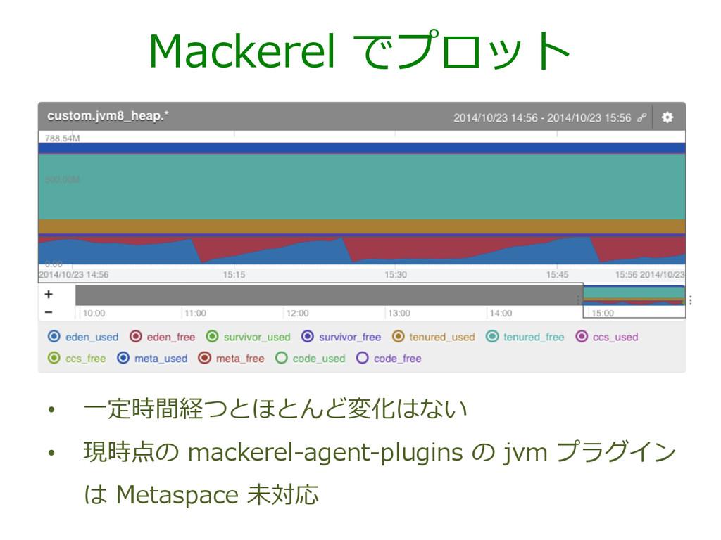 Mackerel でプロット • ⼀一定時間経つとほとんど変化はない • 現時点の m...